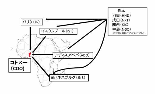 日本 - ベナン間・航空ルート図